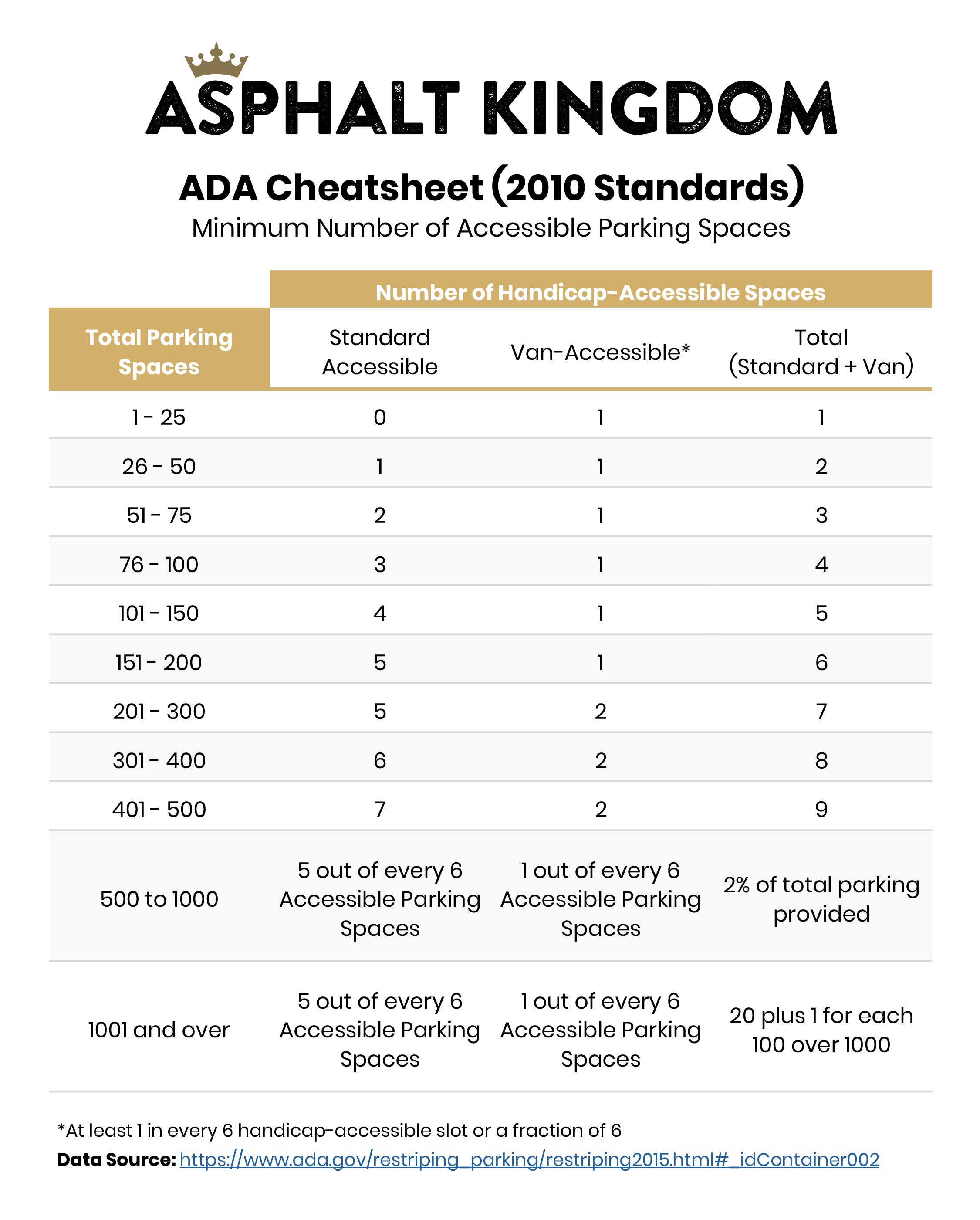 AK_ADAHandicapSpotsCheatsheet