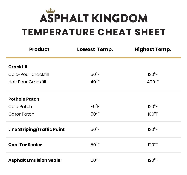 Asphalt Maintenance Application Temperature Cheat Sheet