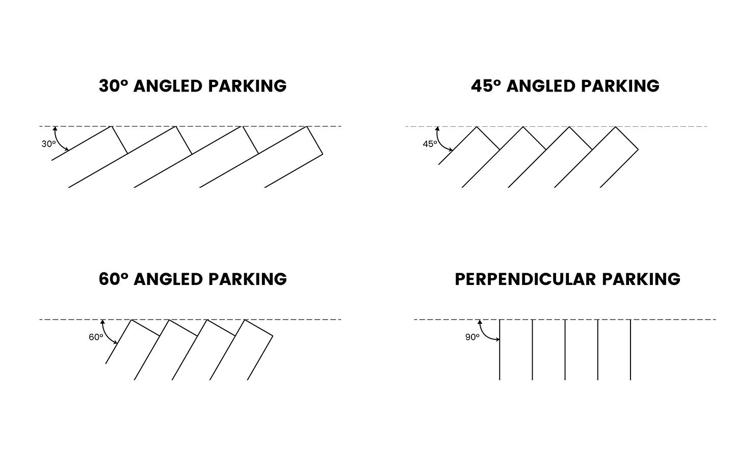 Angled Parking Diagram
