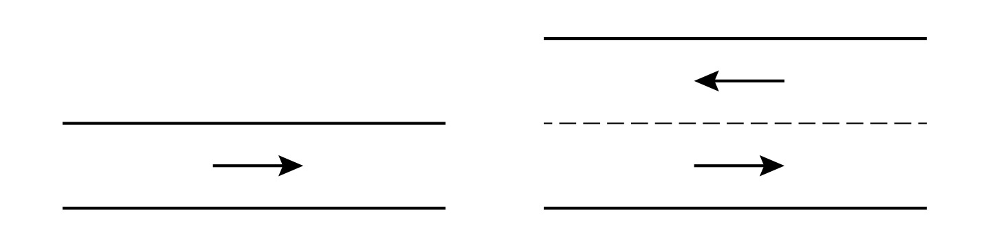 One-Way vs. Two-Way Diagram