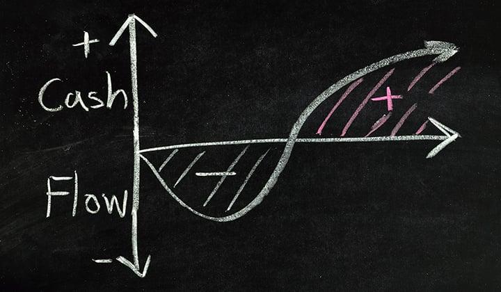 Understanding the Cash Flow for Your Asphalt Business