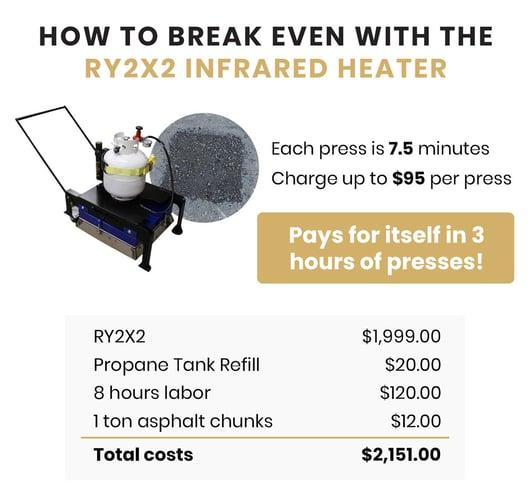break-even-ry2x2-infrared