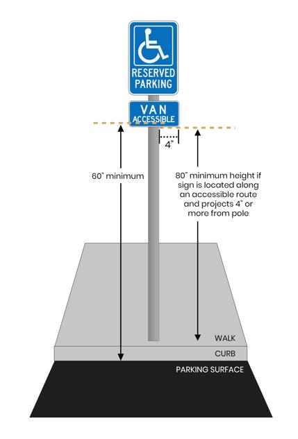 van-accessible-handicap-signage